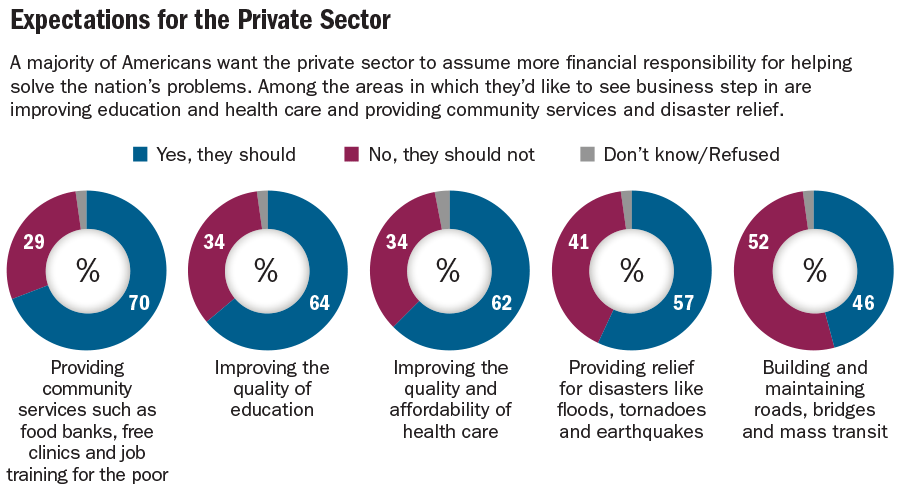 graphic06_Private-sector-expectations