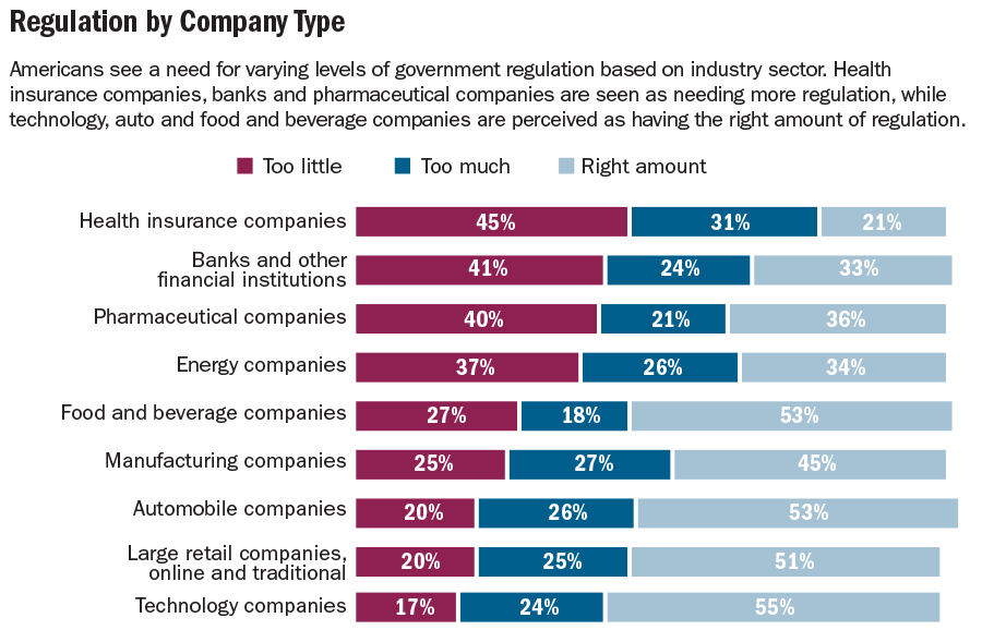 graphic11_Regulation-by-company-type