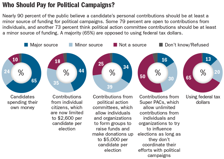 graphic12_Who-should-pay