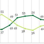 04-08-13-graph-1